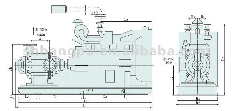 cummins diesel irrigation water pumps manufacturer from shanghai china rh bangpu gmc globalmarket com