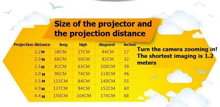 Free shipping 10pcs GM40SHousehold hd projectors Mini micro 1080 p projector mobile phone 3 d portable led