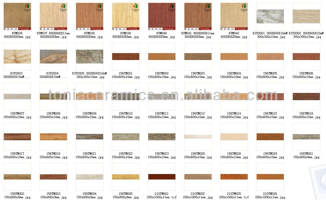 Ceramic Floor Tiles Prices India. ceramic floor tiles manufacturer ...