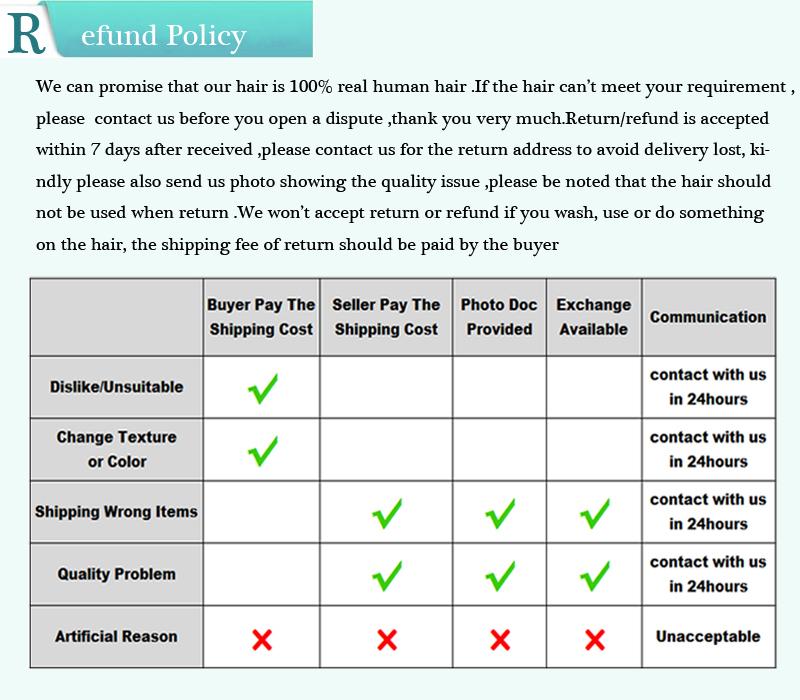 Pefund Policy