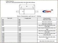 Запчасти для подъемно-транспортного оборудования YSFC  DTII/TD75