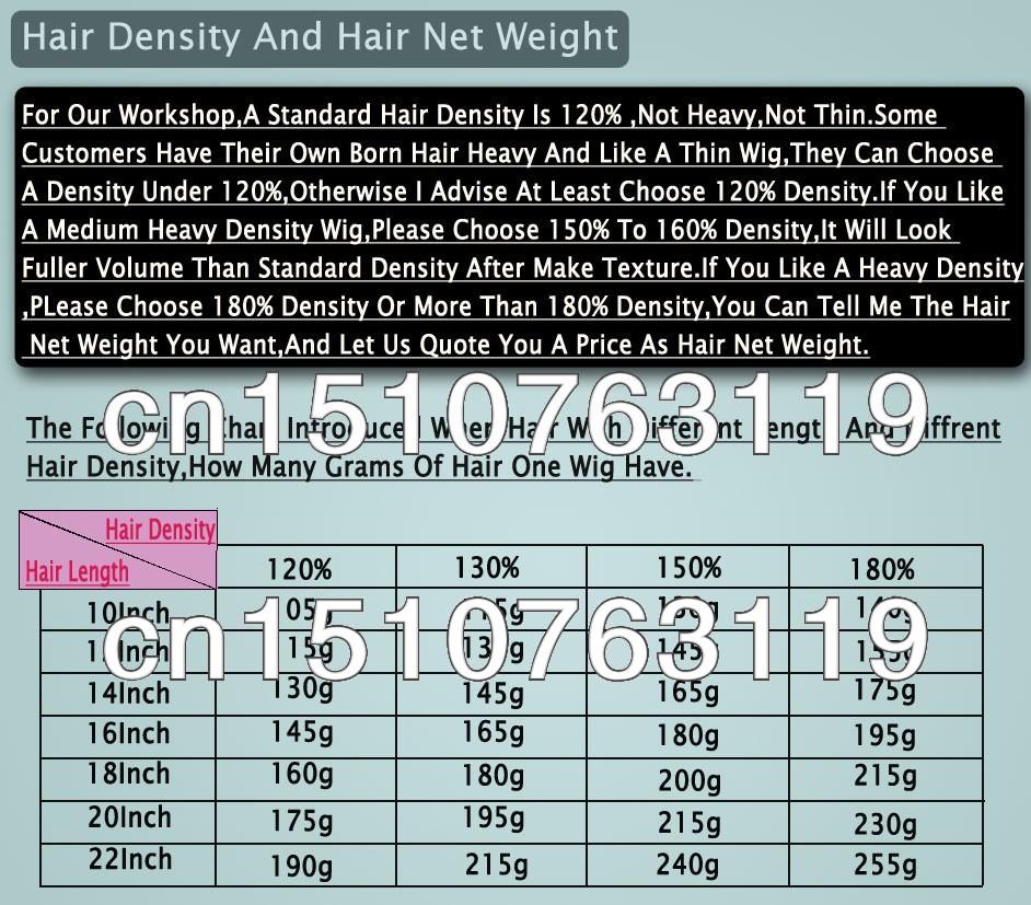 density chart-1