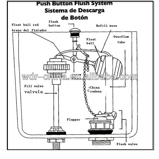 parts to a toilet tank. Handyman  Thetford 33206 Holding Tank Left Hand Toilet Parts Flush