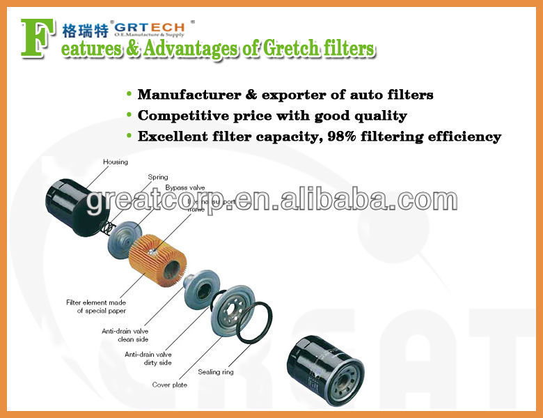 OEM quality auto oil filter price for toyota 90915-20001
