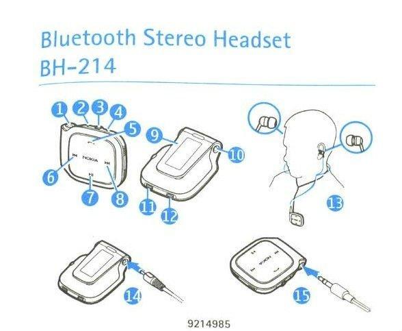 BH214