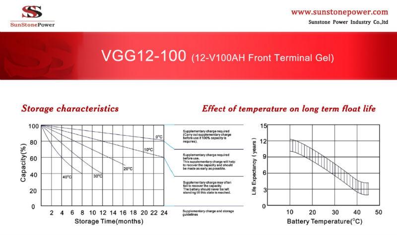 Sunstone VGG 12V 100ah High Quality Lead Acid Gel Solar Battery For Solar System Deep Cycle Dry Solar Cell AGM UPS Battery