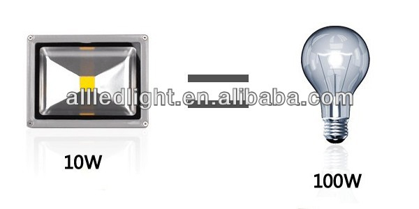 IP66 CE Outdoor LED Flood light