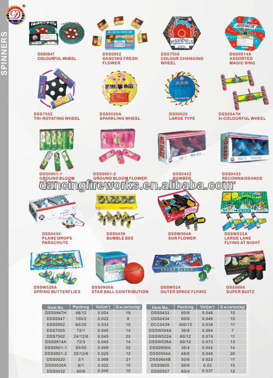 Spinners 01.jpg