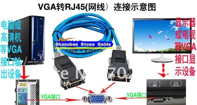2X VGA Video Extender via CAT5 CAT6 RJ45 Cable Adapter