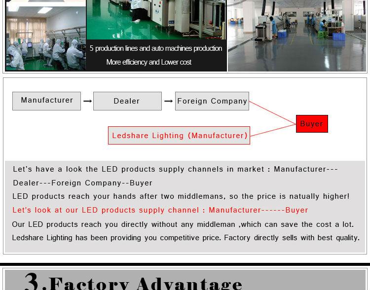Super selling 9w festoon 12v 24v led auto tuning