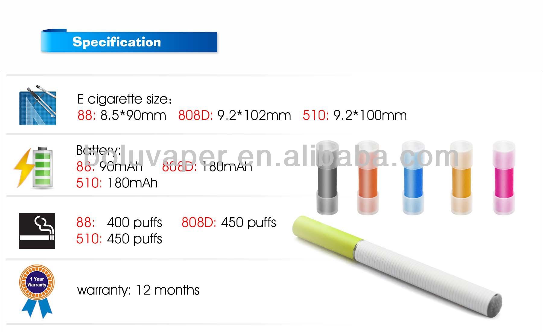 rechargeable 510 electronic cigarette hookah wholesale 510 cartomizer