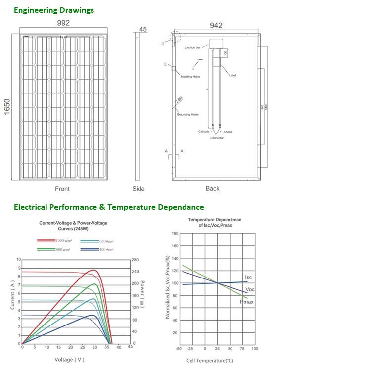 25 years warranty used china mono solar panels 250 watt