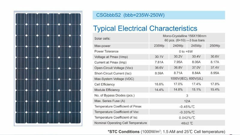 import solar panels,PV solar panel,panel solar
