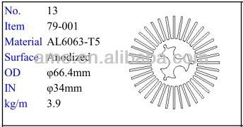 Good quality OEM radiator customized aluminium led profile