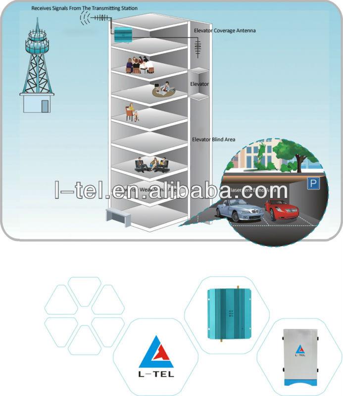 Dcs 1800 antenne signal booster int rieur mini mobile - Repetiteur de wifi ...