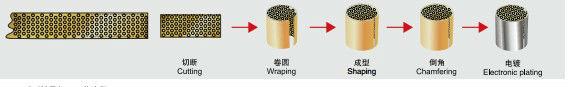 Dx Bushing sleeve bearing