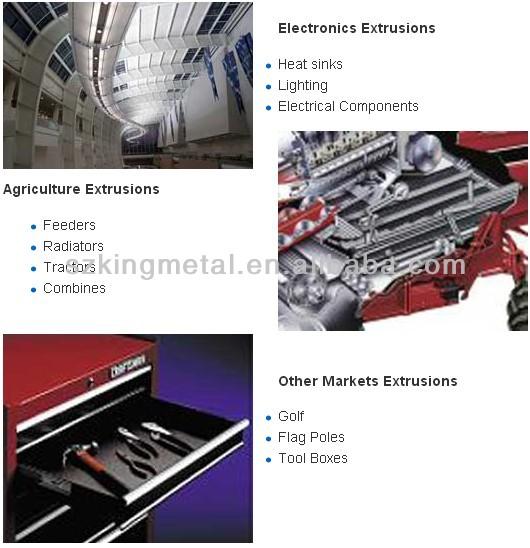 custom aluminum boxes via extrusion process