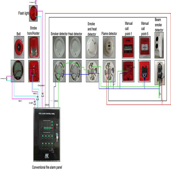 Проводные аналоговые фото детектор дыма