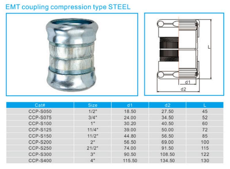 steel cop compression