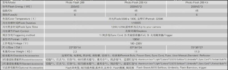 U2 Studio Photon Super Energy Flash Lighting Kit