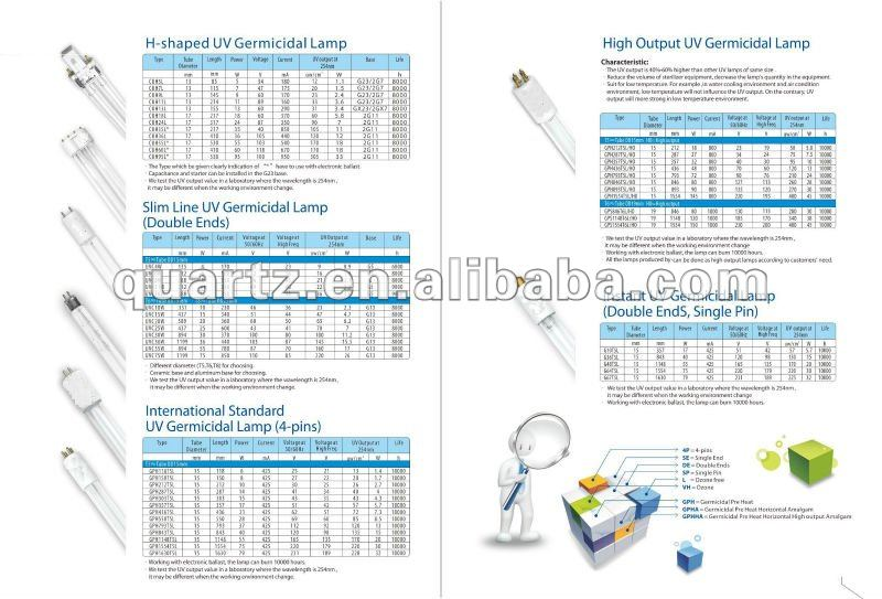 UV Lamp, Germicidal Lamp, Sterilizing Lamp