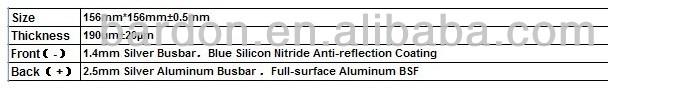 0.5v 4W Polycrystalline solar cells for Solar power bank