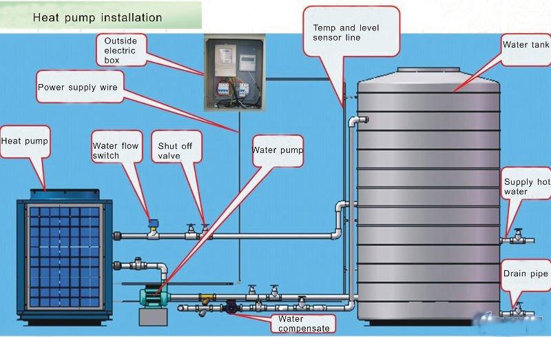 Air Source Heat Pump: Small Air Source Heat Pump