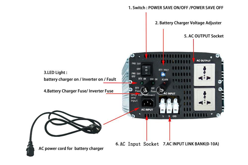 8000w lf pure sine wave power inverter dc24v to ac110v