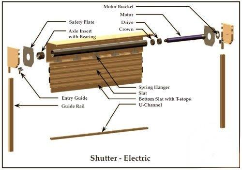 Remoter/switch/motor/manual interior roller shutter door