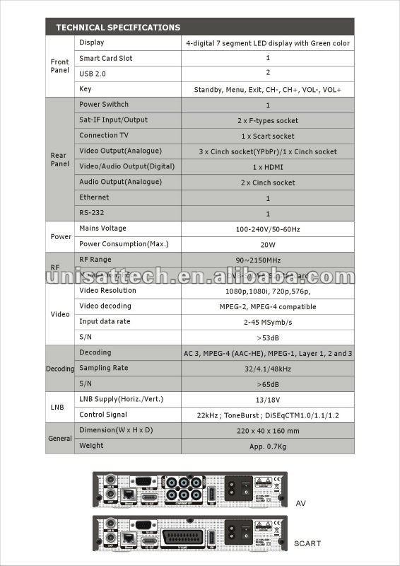 OPENBOX X5 HD PVR, Sunplus 1512A