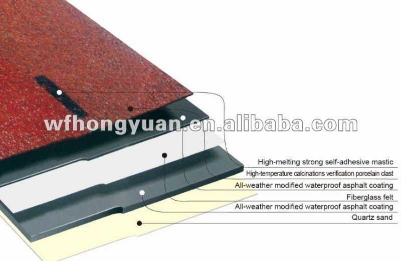 fiberglass asphalt shingle