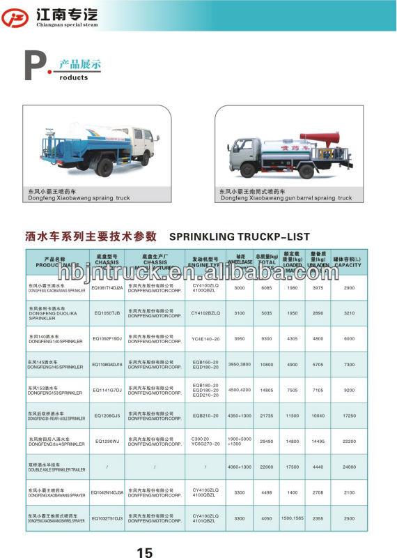 Precio camion cisterna agua transportes de paneles de madera - Precios de depositos de agua ...