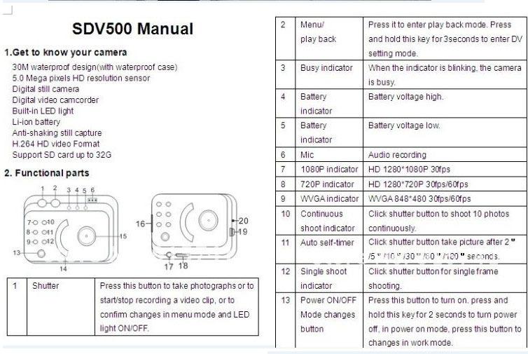 SDV500A (1).jpg