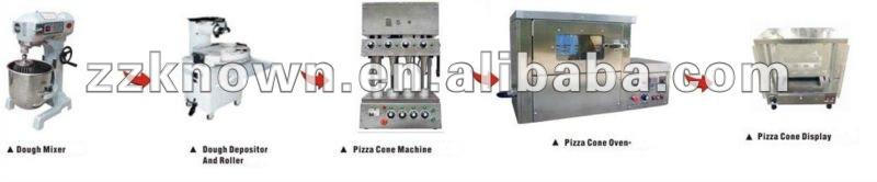 Melhor vender máquina de pizza cone molde