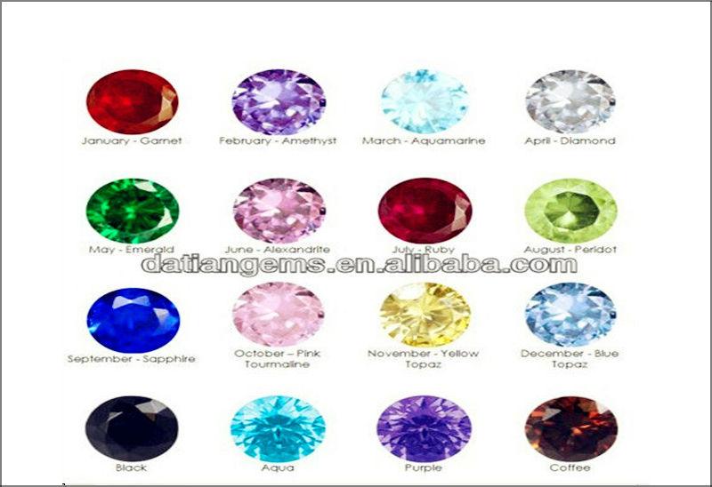 different types different types gemstones