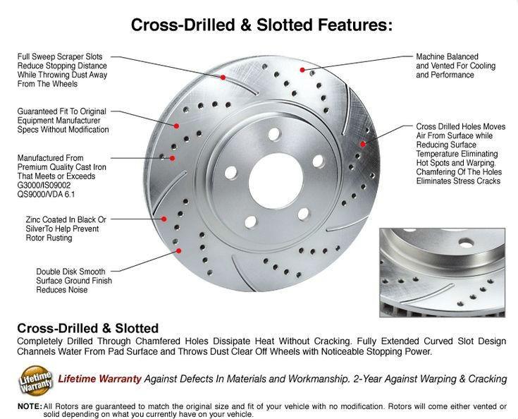 Brake Discs Brake Motors From Yantai Zhenguan Machinery