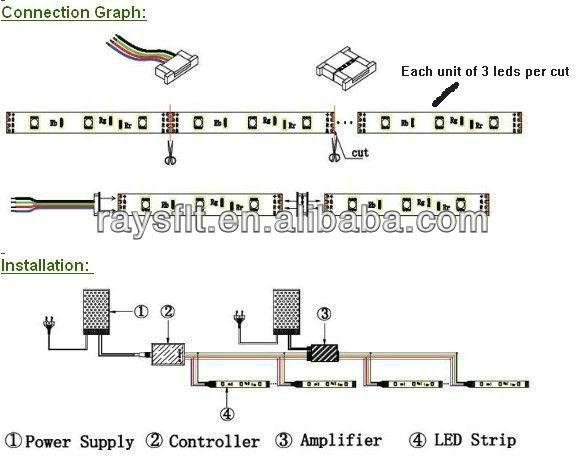 High quality 5050 smd led lumen rgb led strip ws2812B