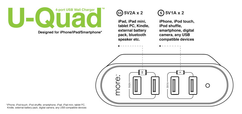 U-Quad 4-port Wall Charger