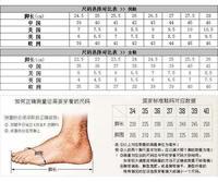 Женские ботинки hotsell ,
