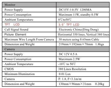 3.5 inch color intercom system