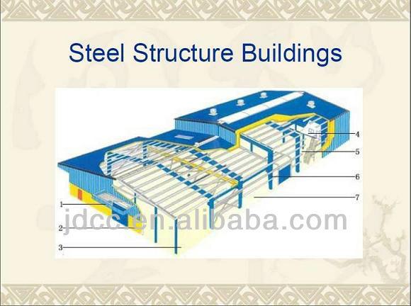 Steel Building Construction Steel Building Construction