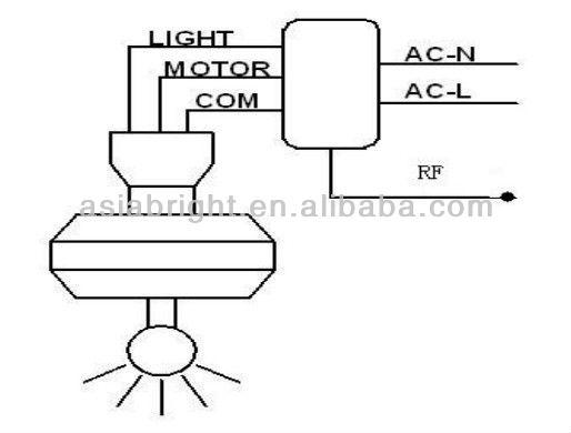 Schema Elettrico Ventilatore Vortice Con Telecomando : Rf sem fio kit de controle remoto ventilador teto com