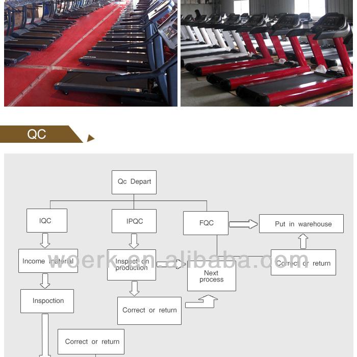 Hot sole exercise machine treadmill 2.5hp motor