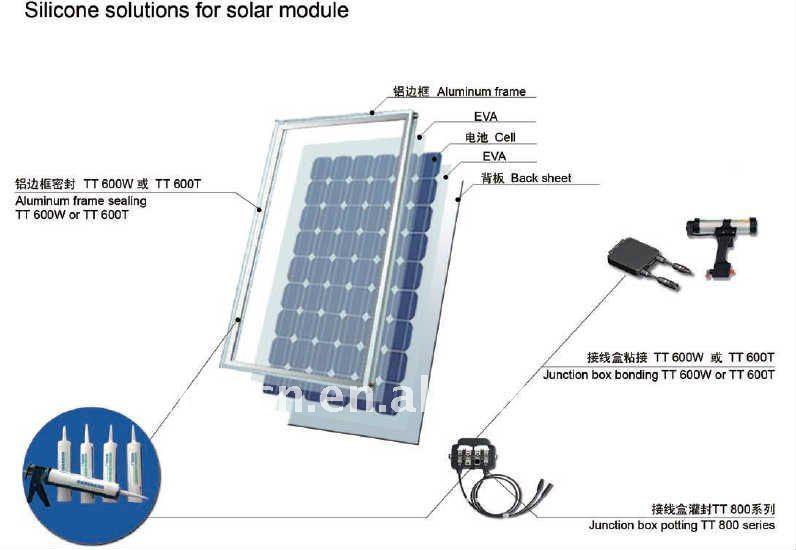 220W Monocrystalline SUNEL solar panel, solar product,solar module