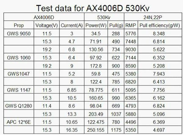 Outrunner Brushless Disk Type Motor for 4-6 rotors multicopter--AX4006D 530Kv