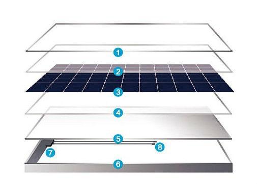 Price Per Watt 85 Solar Panel