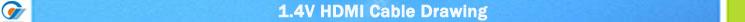 HDMI cable v1.4 &v2.0 /Ready 3D 2160p 4K*2K