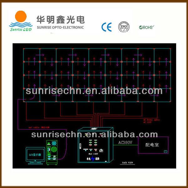 high resolution and brightness and super light/slim 2.5,P4,P6,P8,P10,P12.5,P16 solar power advertising display