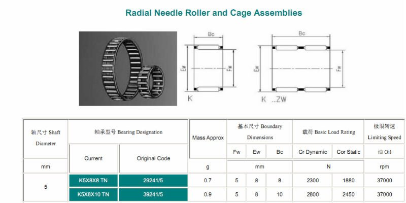 needle roller cage bearing in stock