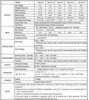 Импульсный блок питания din/hdr/60 12V 60w, HDR-60